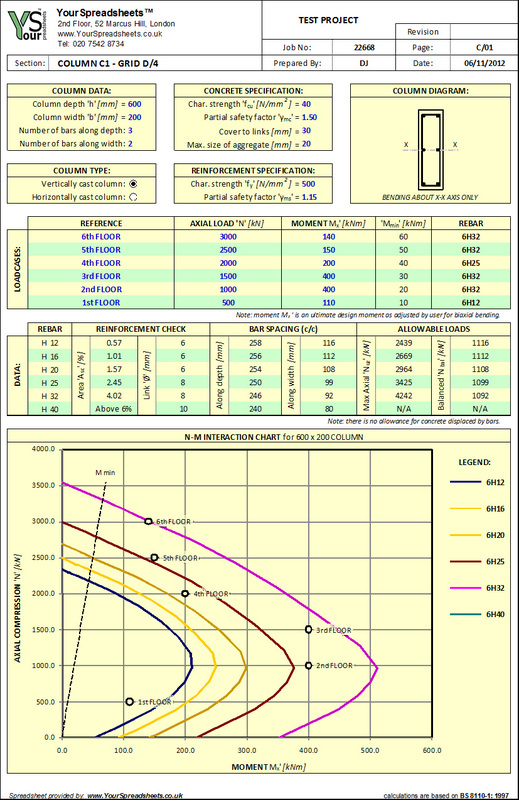 Concrete Wall Design Calculations : R c element design spreadsheet to bs yourspreadsheets
